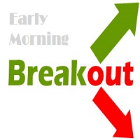 Early Morning Breakout