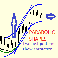 Parabolic Regression Shapes