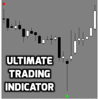 Ultimate Trading Indicator