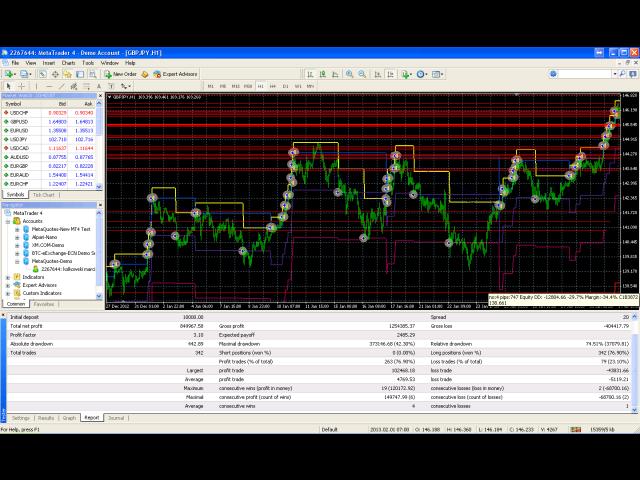 Forex харвестер фундаментальный анализ рынка форекс якимкин