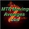MTF Moving Averages overbought and oversold