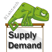 Blahtech Supply Demand MT5