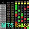 Dashboard Super Risk Reward Panel MT5 Demo