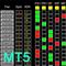 Dashboard Super Risk Reward Panel MT5
