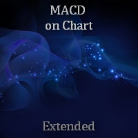 Extended MACD on chart