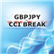 Gbpjpy CCI Break