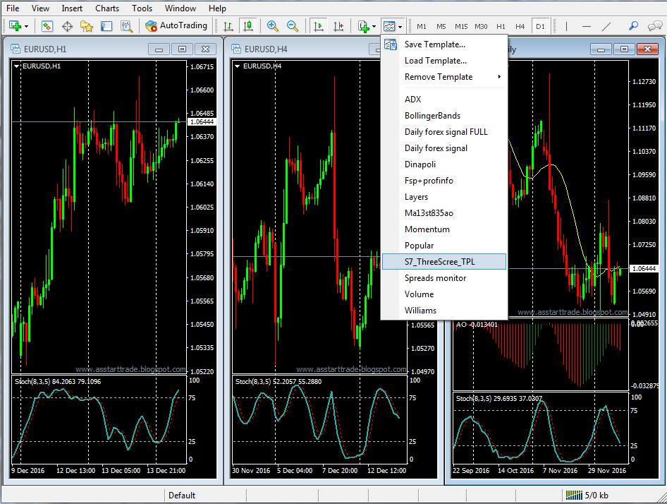 Triple screen trading system video