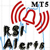 RSI Alerts MT5