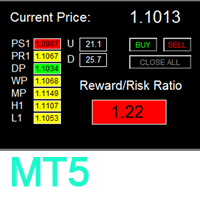 Super Risk Reward Panel MT5
