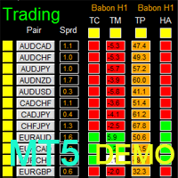 Dashboard Babon Scalping System MT5 Demo