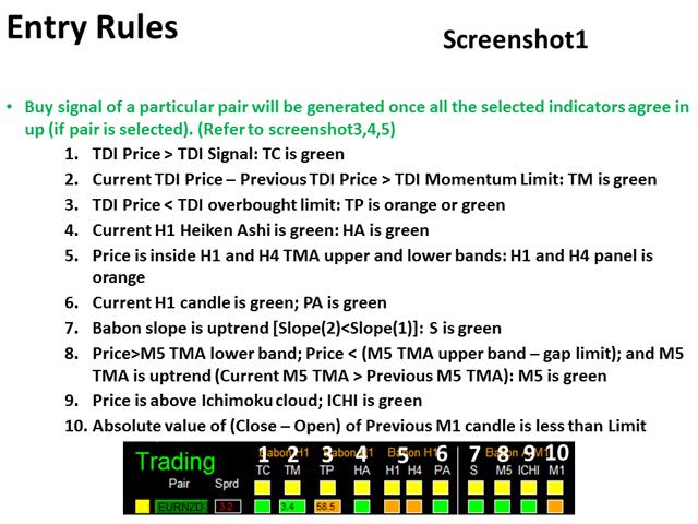 Dashboard Babon Scalping System MT5 Demo