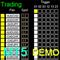 Dashboard Super Three MA MT5 Demo