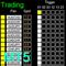 Dashboard Super Three MA MT5