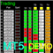 Dashboard Timeframe 15 MT5 Demo