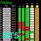 Dashboard Timeframe 15 MT5
