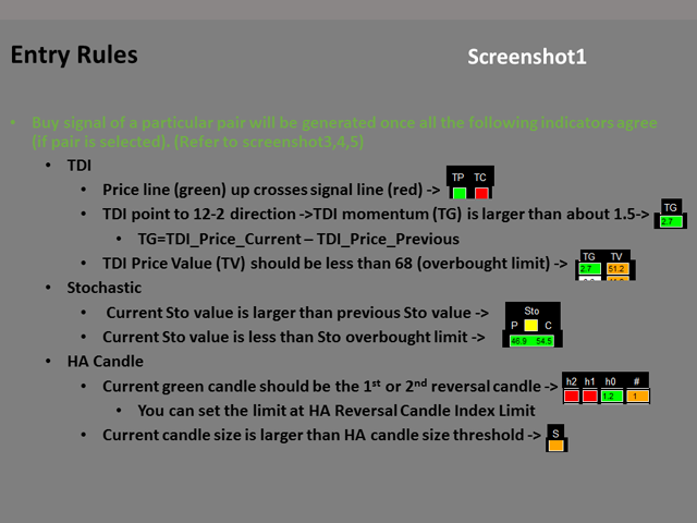 Dashboard Trading Made Simple MT5