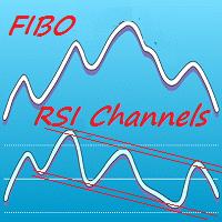 Fibo RSI Channels