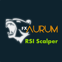 Forex Aurum RSI Scalper