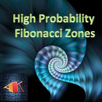 High Probability Fibonacci Zones