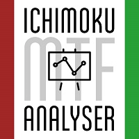 Ichimoku MTF Analyzer MT5