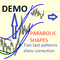 Parabolic Regression Shapes Demo