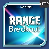 Range Breakout Patterns Scanner DEMO