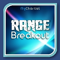 Range Breakout Patterns Scanner