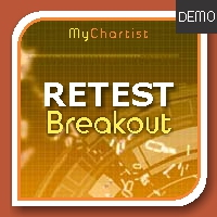Retest Breakout Patterns Scanner DEMO
