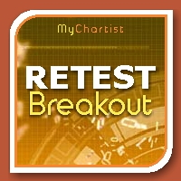 Retest Breakout Patterns Scanner
