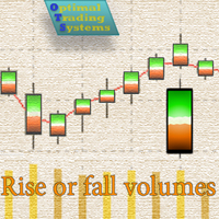 Rise or fall volumes EA