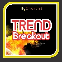 Trend Breakout Patterns Scanner