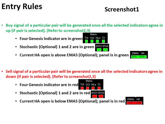 Dashboard Genesis Matrix Trading MT5 Demo