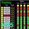 Dashboard Genesis Matrix Trading MT5