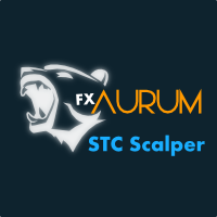 Stc forex