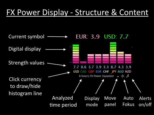 Buy the 'FX Power MT5' Technical Indicator for MetaTrader 5 in MetaTrader Market