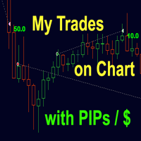 My Trades in Pips