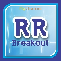 RR Breakout Patterns Scanner
