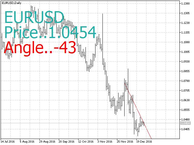 Trend Angle Mt5