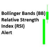 Bollinger Bands Relative Strength Index Alert MT5