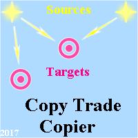 Copy Trade Copier