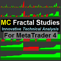 MC Fractal Studies Main Indicators for MT4