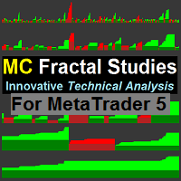 MC Fractal Studies Main Indicators for MT5