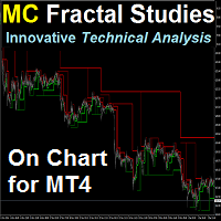 MC Fractal Studies On Chart Indicator for MT4