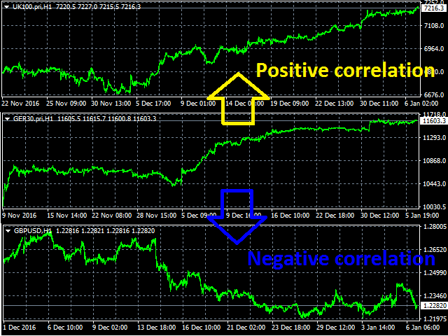 Forex correlation expert advisor robot
