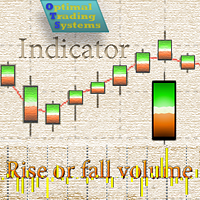 Rise or fall volume