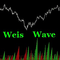 Weis Wave