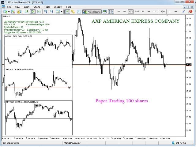 Comparator US Market