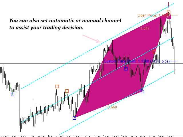 an analysis of the trade patterns