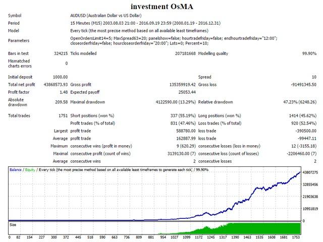 Buy The Investment Osma Trading Robot Expert Advisor For