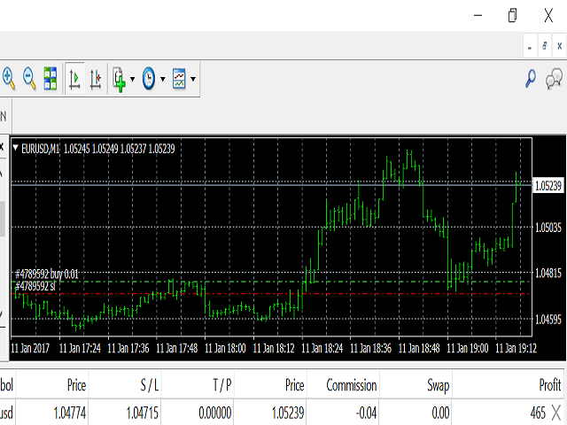 Time Scalper MT5